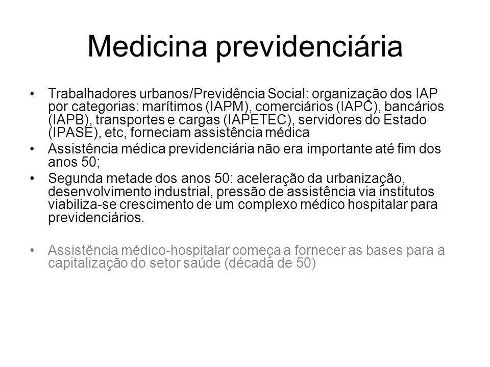 Medicina previdenciária