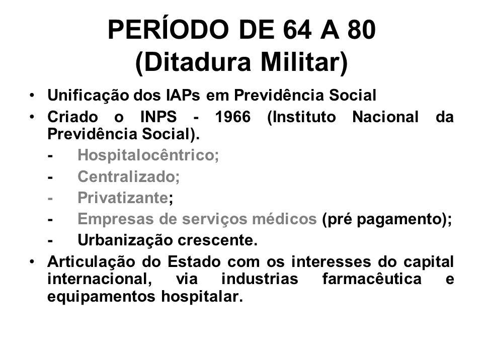 PERÍODO DE 64 A 80 (Ditadura Militar)