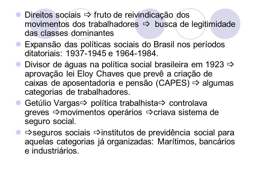 Direitos sociais  fruto de reivindicação dos movimentos dos trabalhadores  busca de legitimidade das classes dominantes