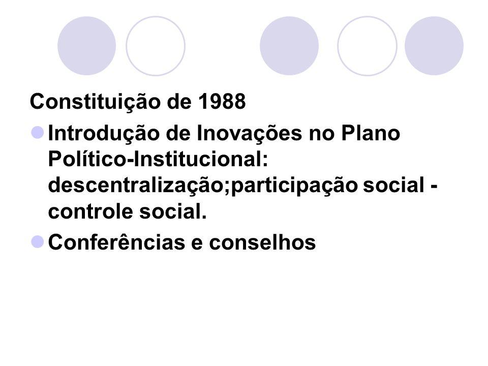 Constituição de 1988 Introdução de Inovações no Plano Político-Institucional: descentralização;participação social - controle social.