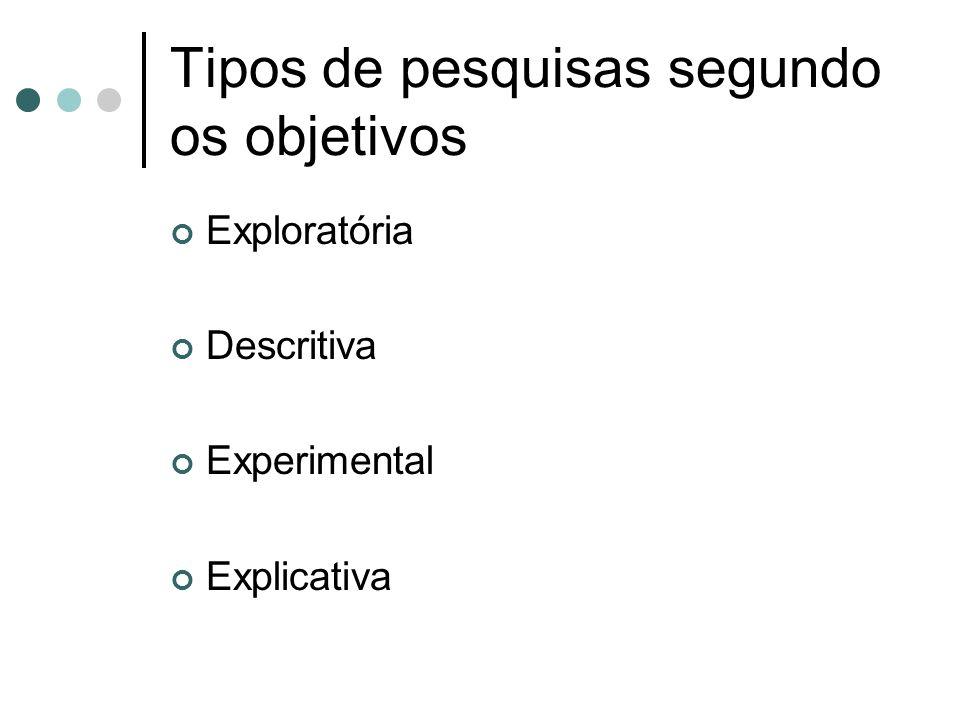 Tipos de pesquisas segundo os objetivos