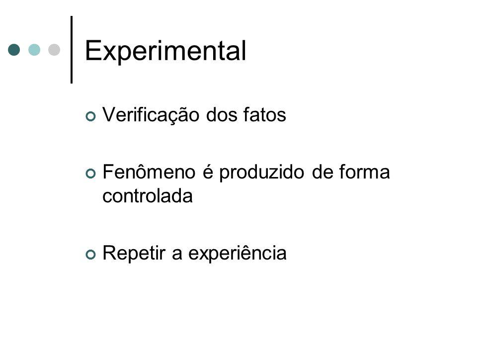 Experimental Verificação dos fatos