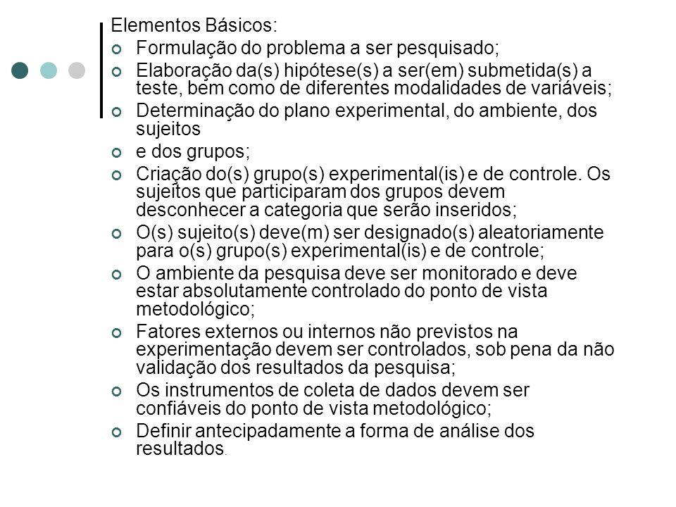 Elementos Básicos: Formulação do problema a ser pesquisado;