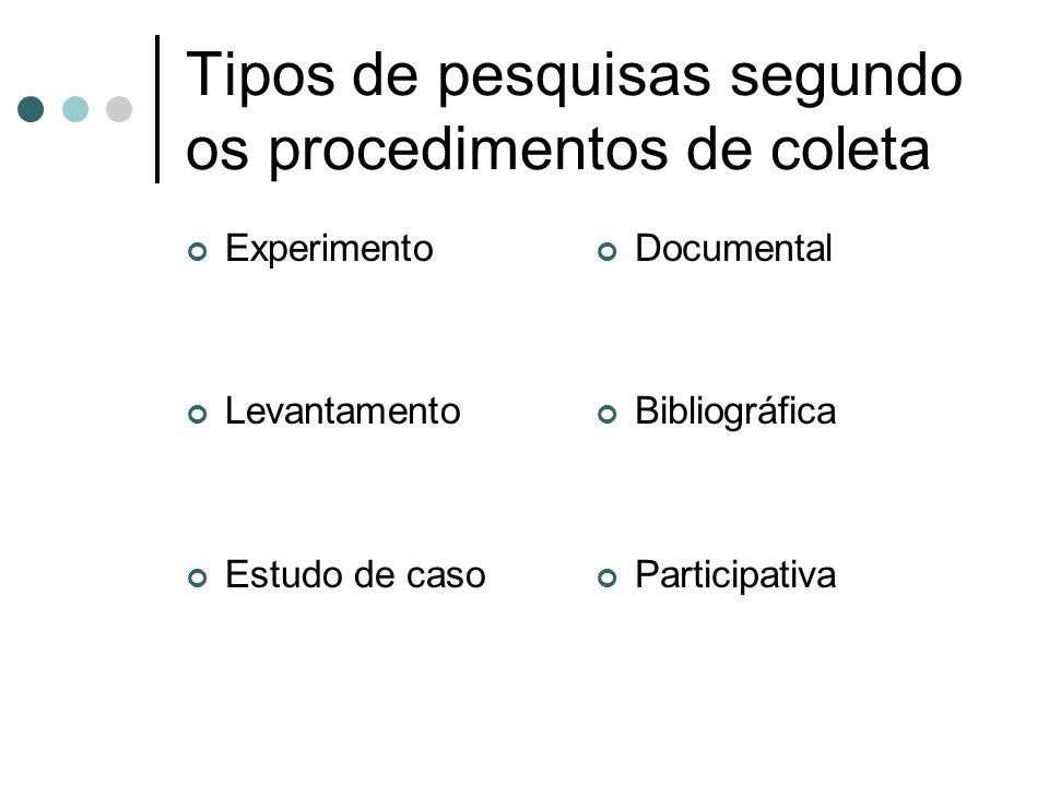 Tipos de pesquisas segundo os procedimentos de coleta