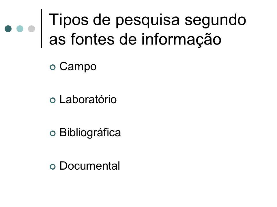 Tipos de pesquisa segundo as fontes de informação