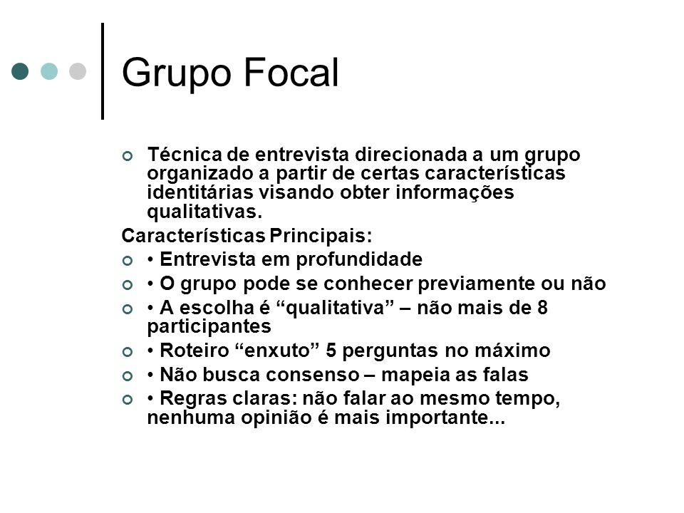 Grupo Focal