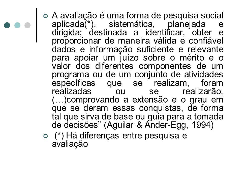 A avaliação é uma forma de pesquisa social aplicada(