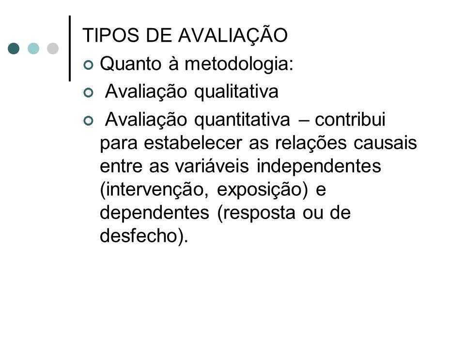TIPOS DE AVALIAÇÃO Quanto à metodologia: Avaliação qualitativa.