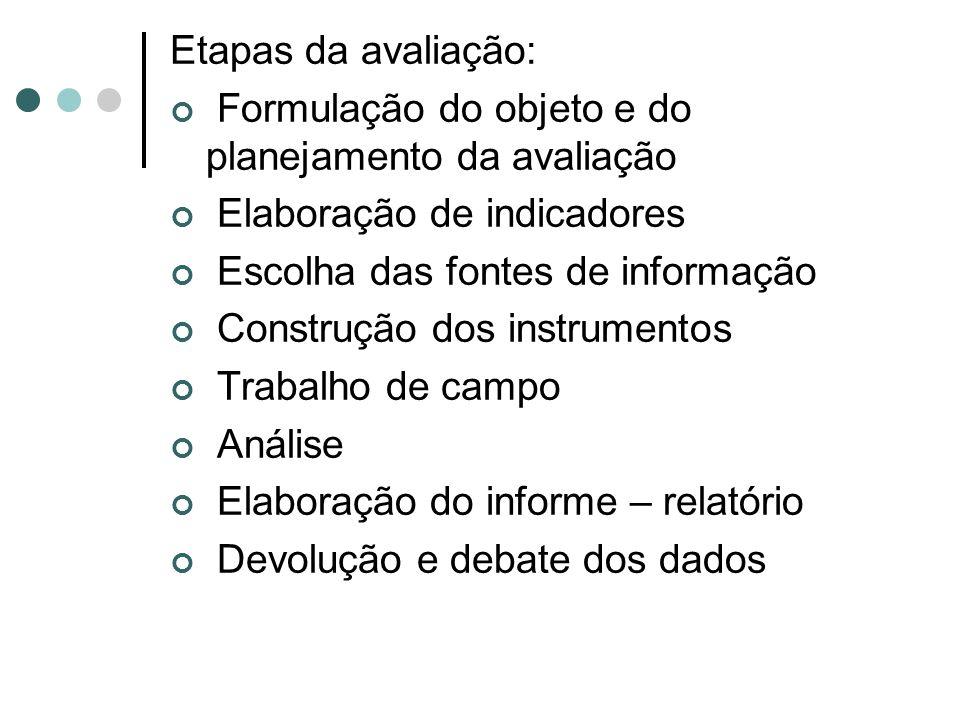 Etapas da avaliação: Formulação do objeto e do planejamento da avaliação. Elaboração de indicadores.