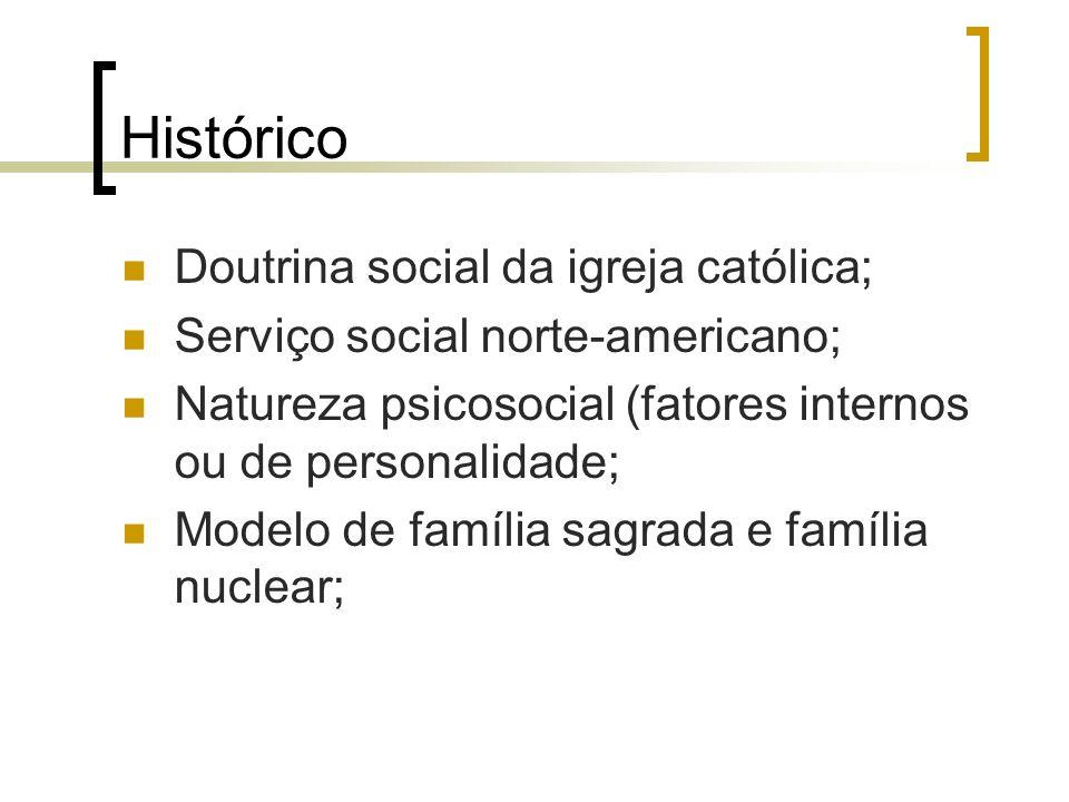 Histórico Doutrina social da igreja católica;
