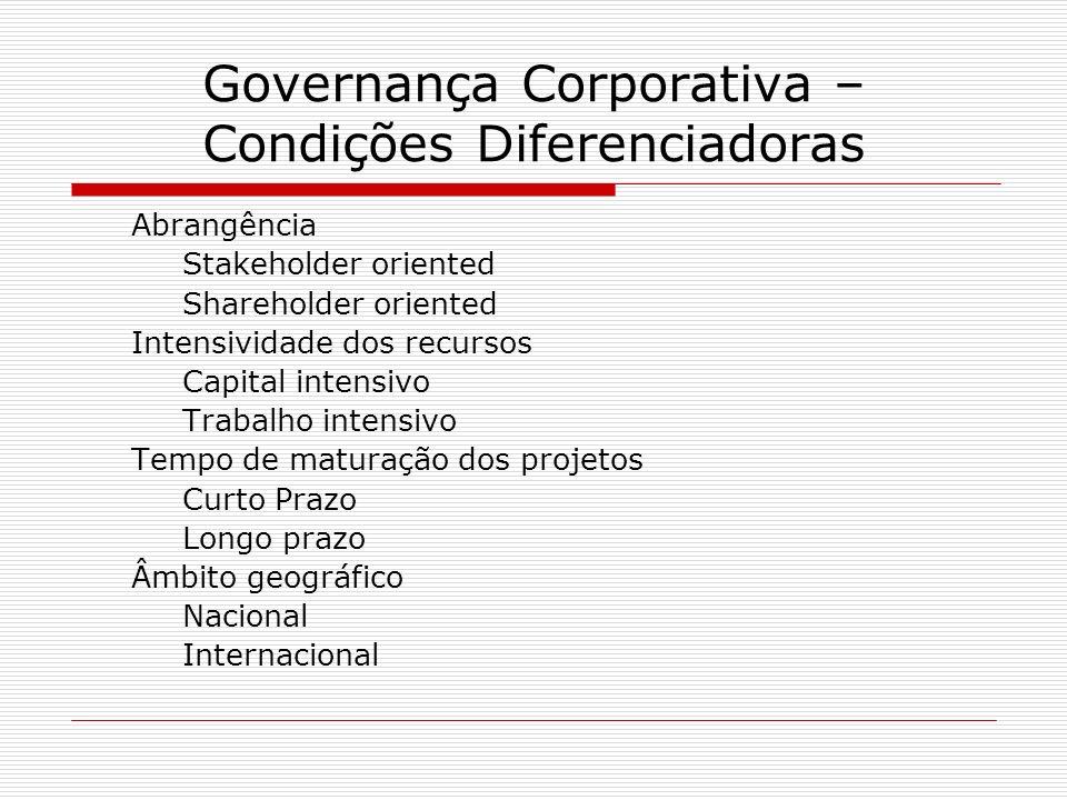 Governança Corporativa – Condições Diferenciadoras