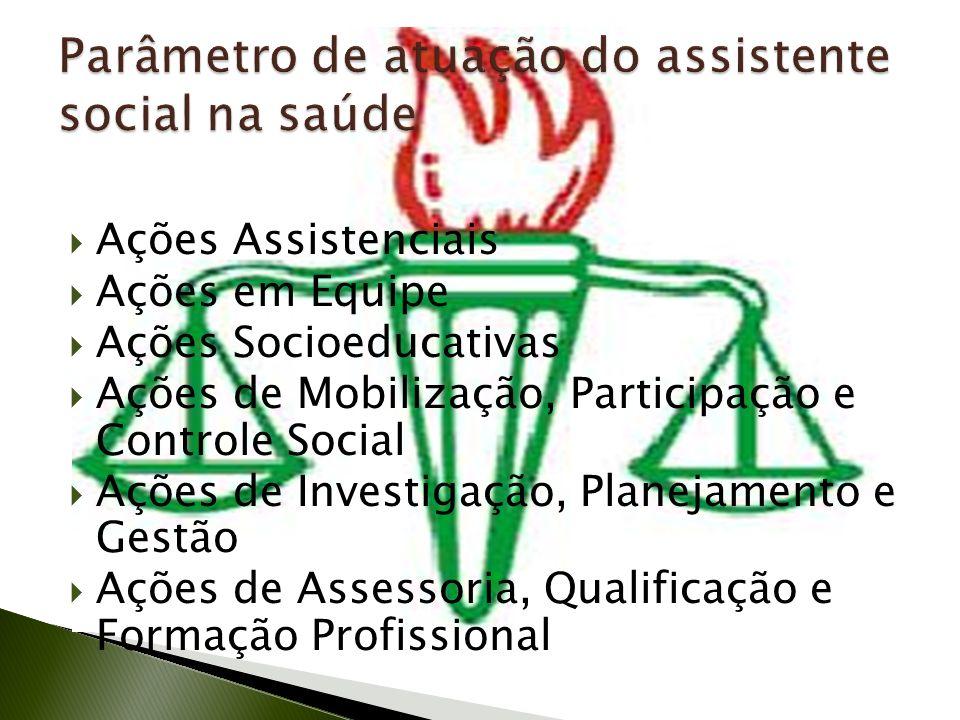 Parâmetro de atuação do assistente social na saúde