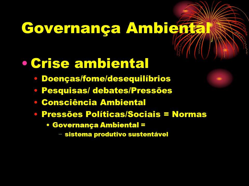 Governança Ambiental Crise ambiental Doenças/fome/desequilíbrios