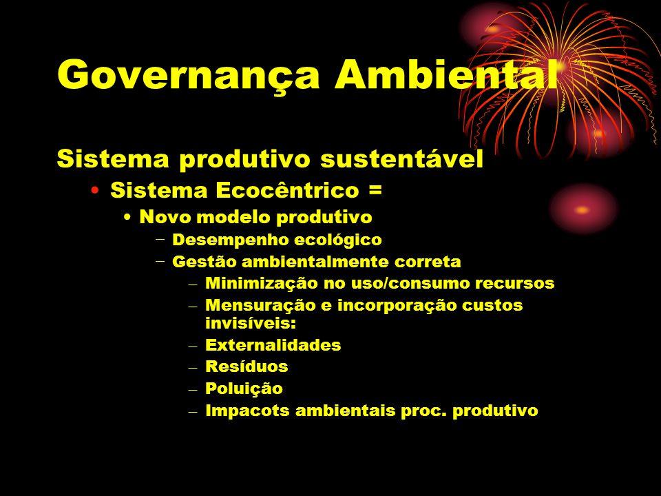 Governança Ambiental Sistema produtivo sustentável