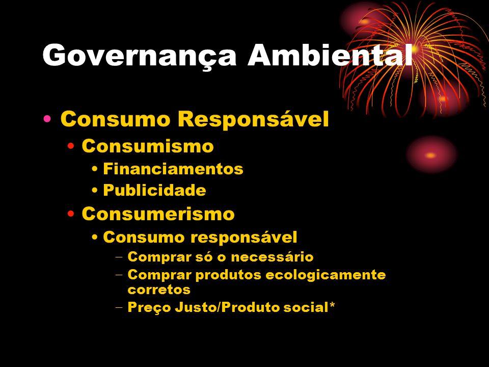 Governança Ambiental Consumo Responsável Consumismo Consumerismo