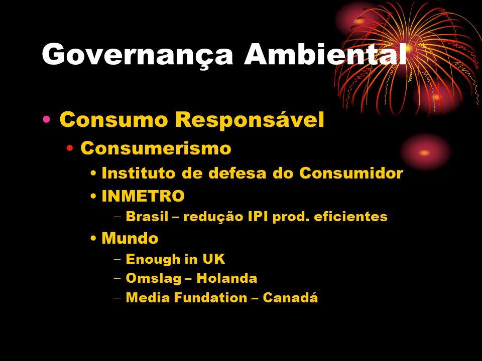 Governança Ambiental Consumo Responsável Consumerismo