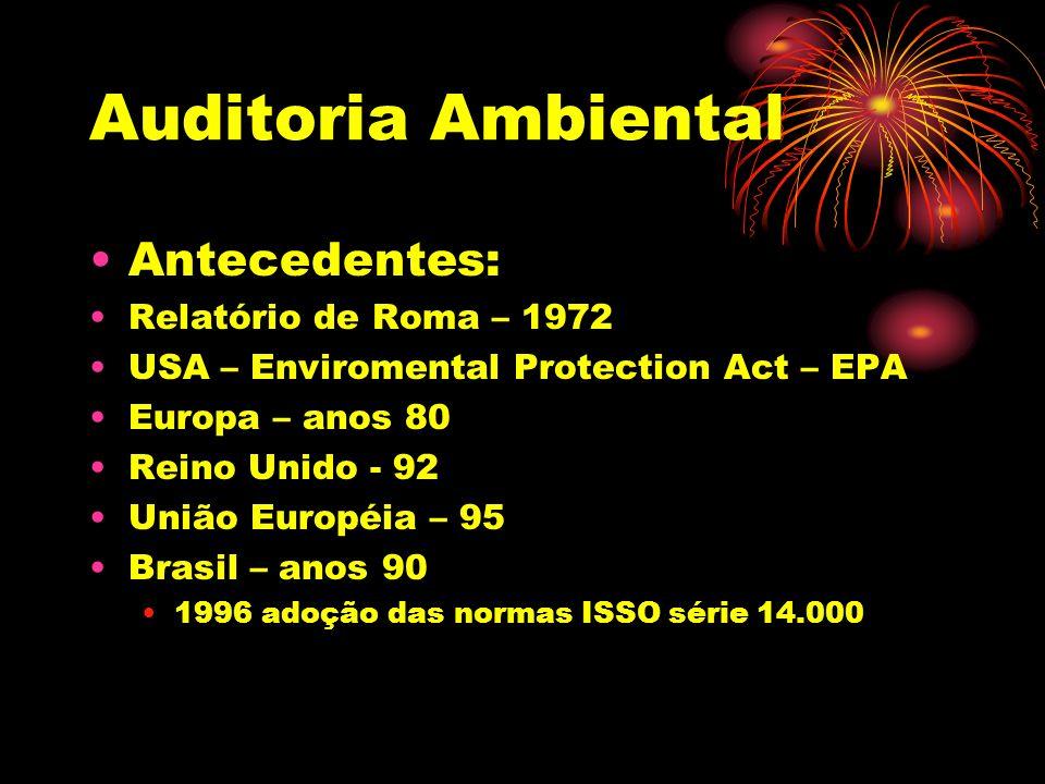 Auditoria Ambiental Antecedentes: Relatório de Roma – 1972