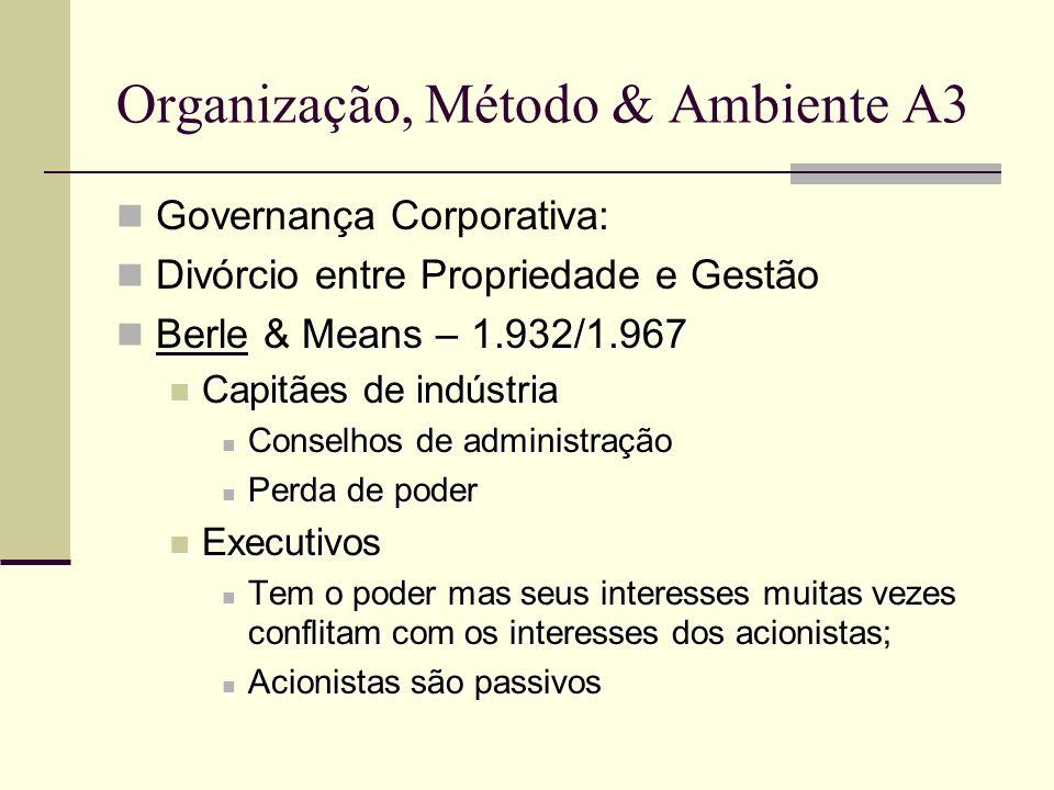 Organização, Método & Ambiente A3
