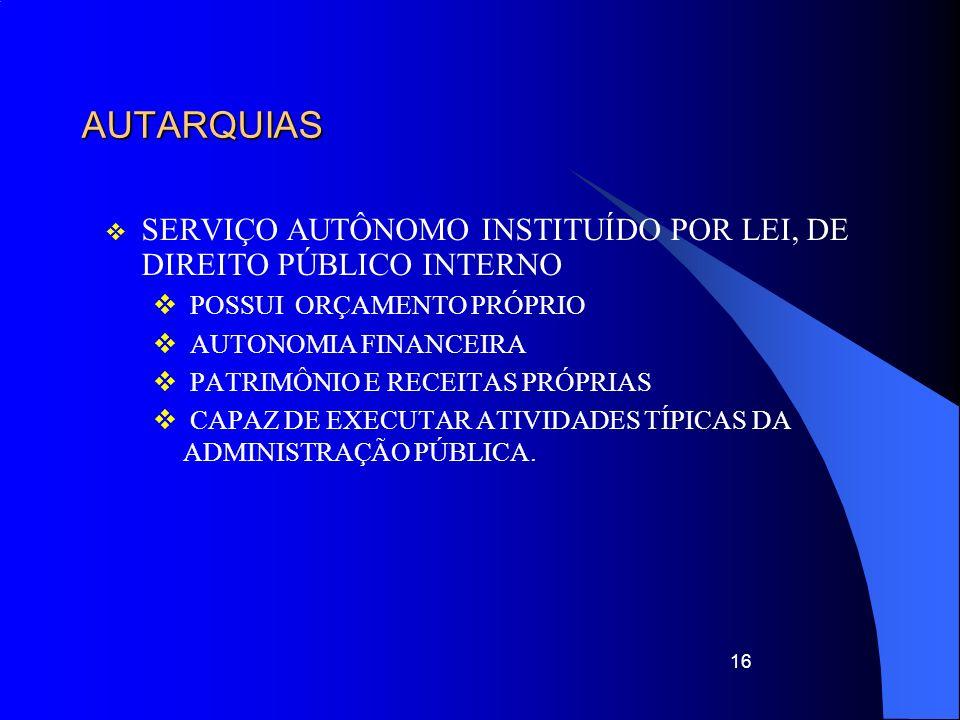 AUTARQUIAS SERVIÇO AUTÔNOMO INSTITUÍDO POR LEI, DE DIREITO PÚBLICO INTERNO. POSSUI ORÇAMENTO PRÓPRIO.