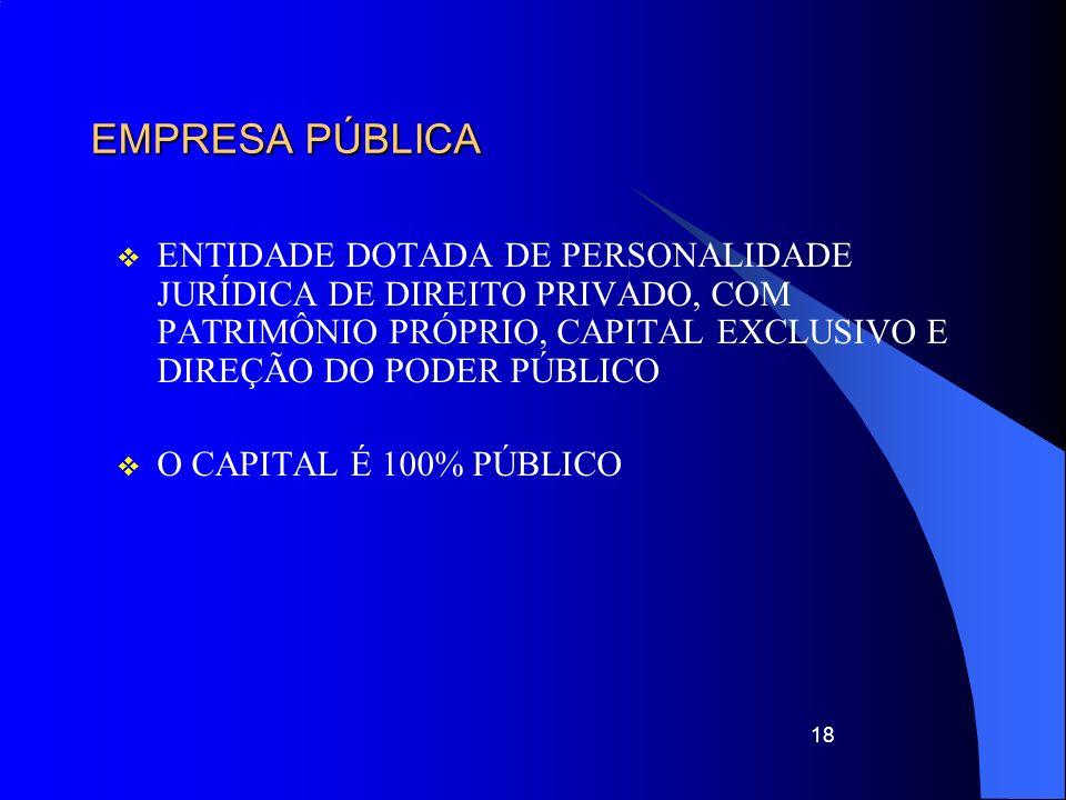 EMPRESA PÚBLICA ENTIDADE DOTADA DE PERSONALIDADE JURÍDICA DE DIREITO PRIVADO, COM PATRIMÔNIO PRÓPRIO, CAPITAL EXCLUSIVO E DIREÇÃO DO PODER PÚBLICO.
