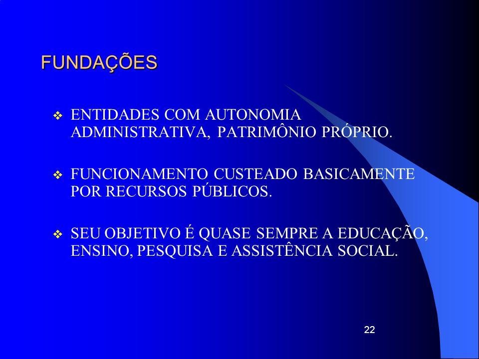 FUNDAÇÕES ENTIDADES COM AUTONOMIA ADMINISTRATIVA, PATRIMÔNIO PRÓPRIO.