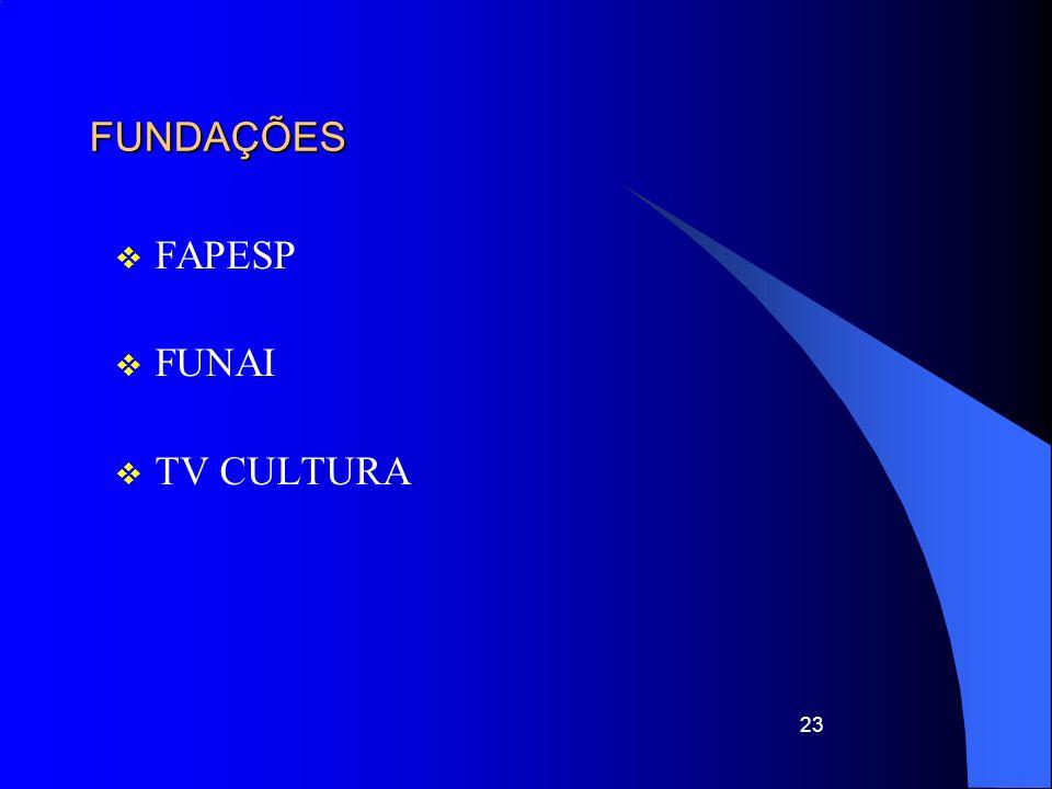 FUNDAÇÕES FAPESP FUNAI TV CULTURA