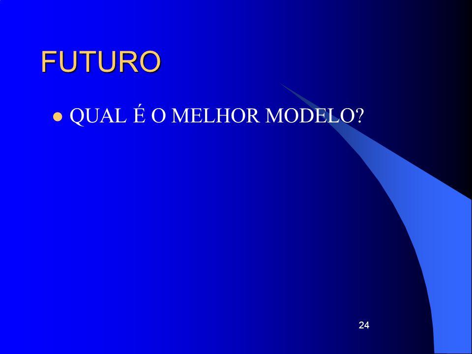 FUTURO QUAL É O MELHOR MODELO