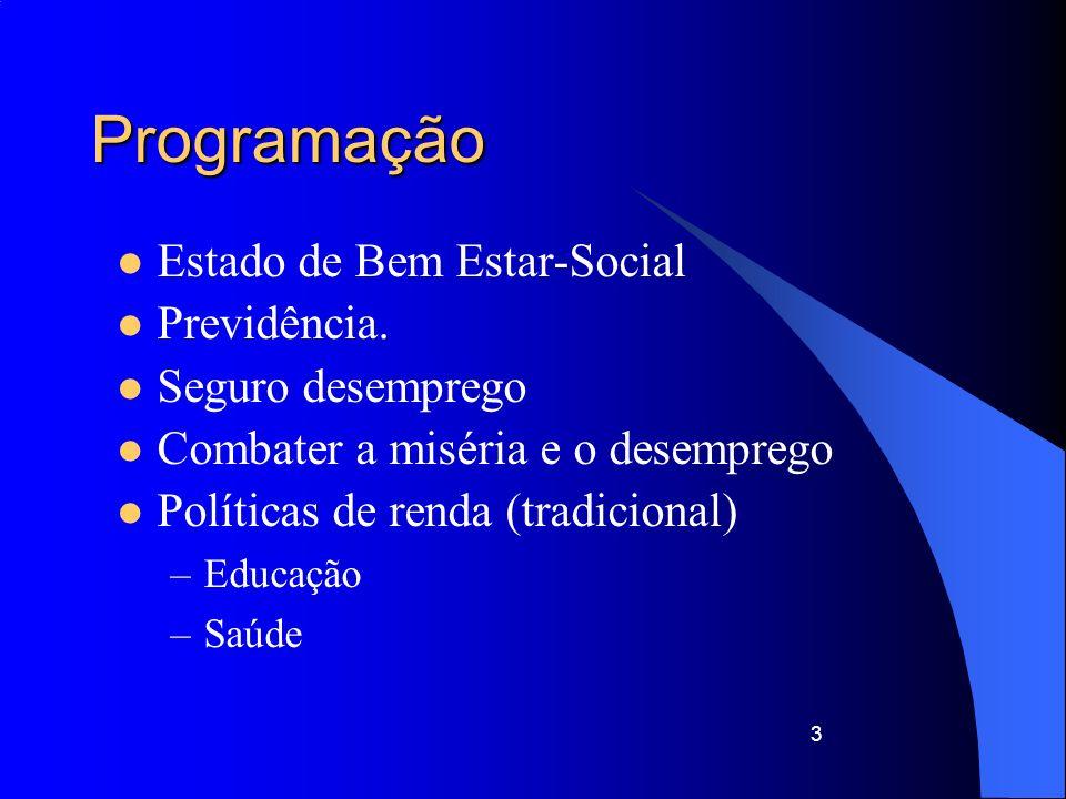 Programação Estado de Bem Estar-Social Previdência. Seguro desemprego