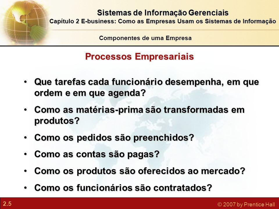 Componentes de uma Empresa Processos Empresariais