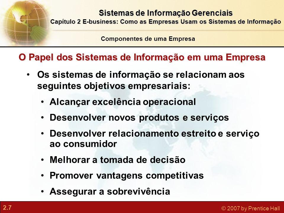 O Papel dos Sistemas de Informação em uma Empresa