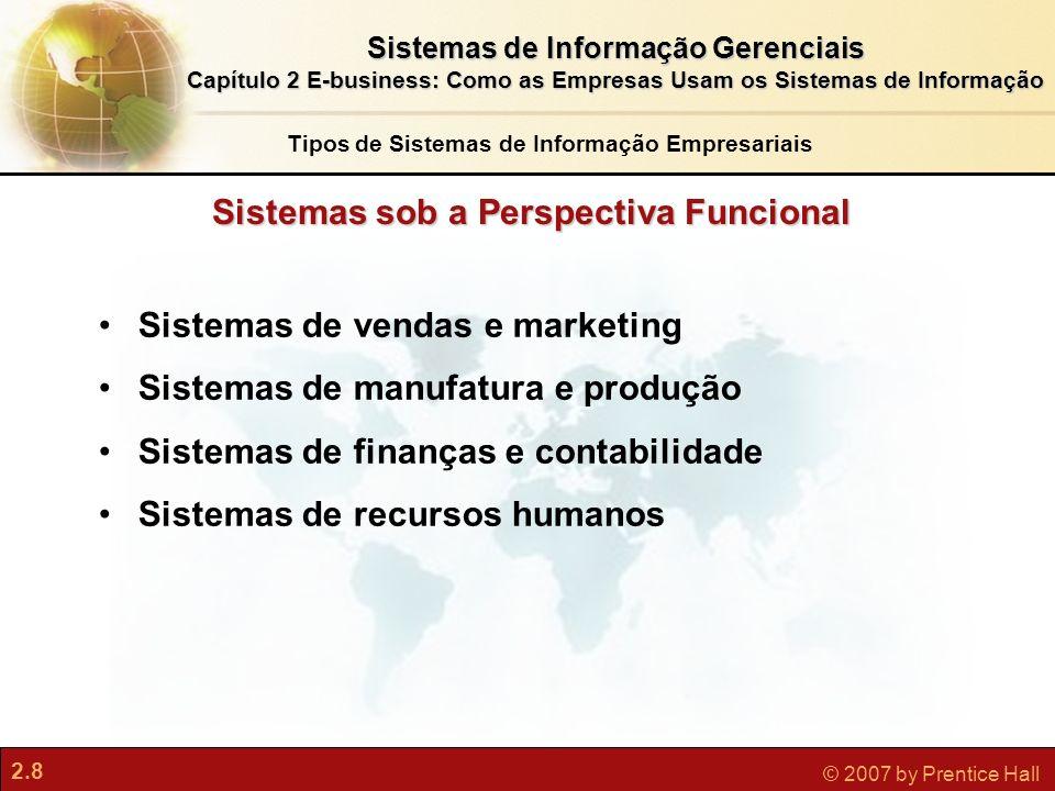 Sistemas sob a Perspectiva Funcional