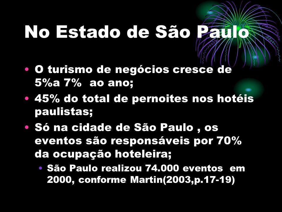 No Estado de São Paulo O turismo de negócios cresce de 5%a 7% ao ano;