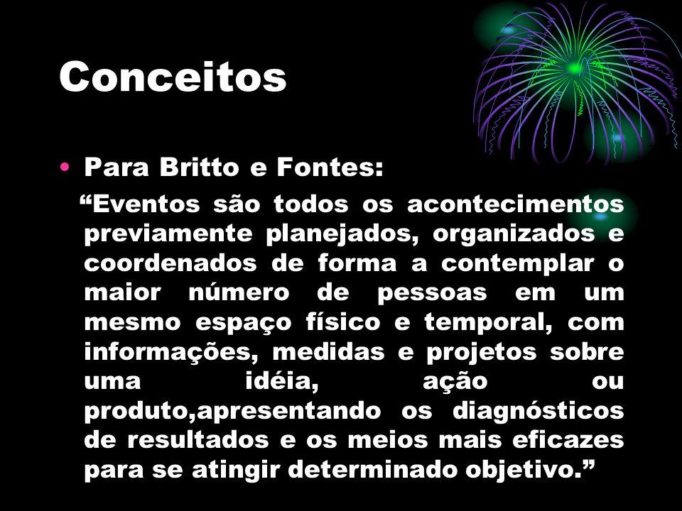 Conceitos Para Britto e Fontes: