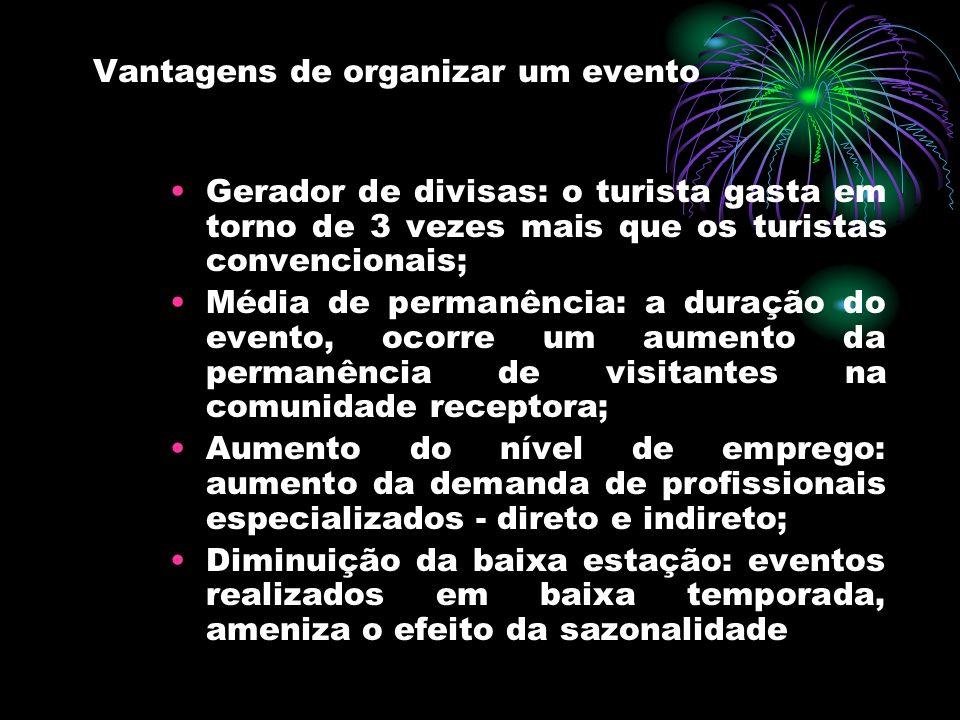 Vantagens de organizar um evento