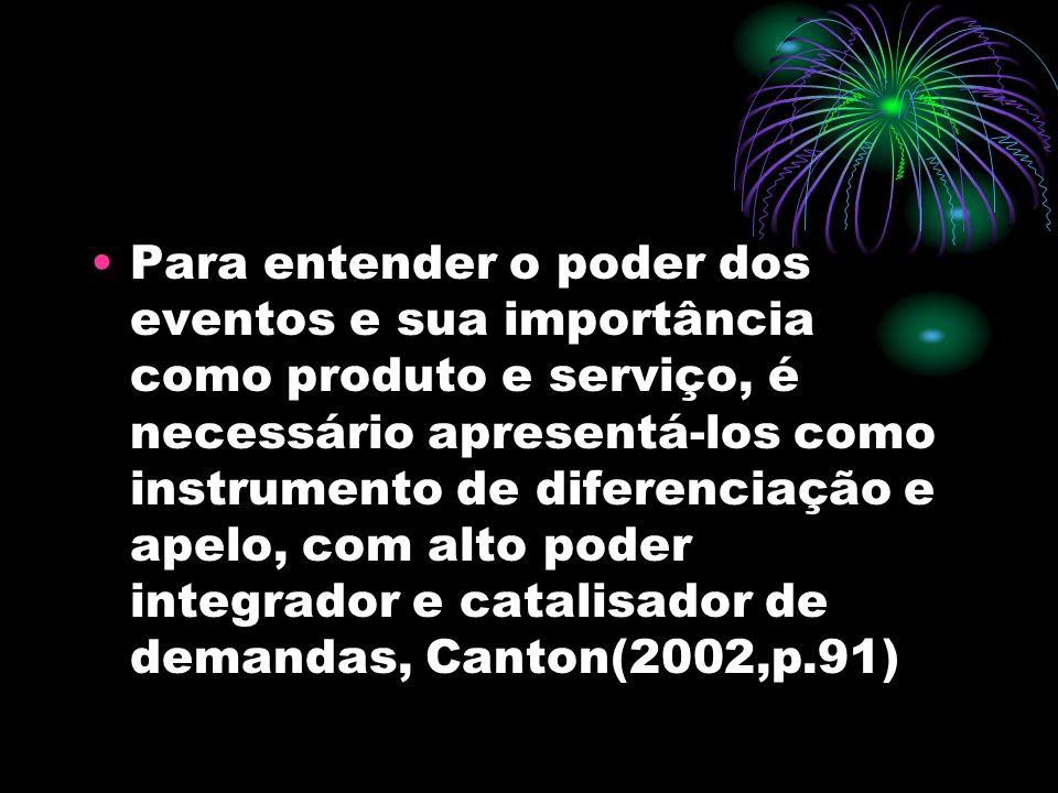 Para entender o poder dos eventos e sua importância como produto e serviço, é necessário apresentá-los como instrumento de diferenciação e apelo, com alto poder integrador e catalisador de demandas, Canton(2002,p.91)