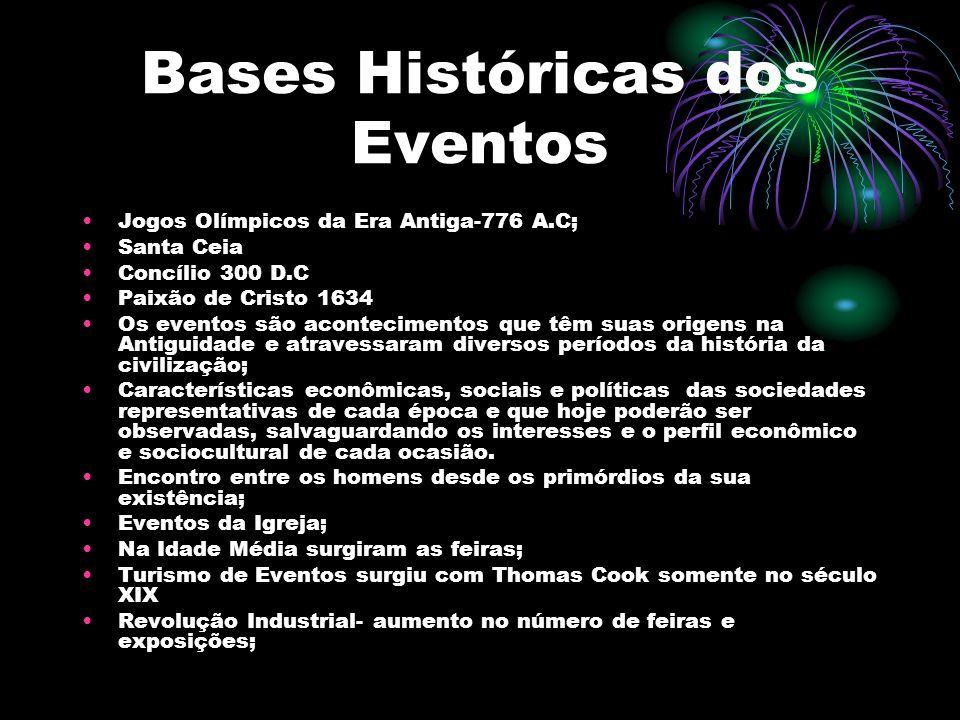 Bases Históricas dos Eventos