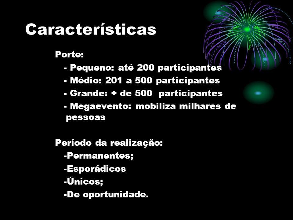 Características Porte: - Pequeno: até 200 participantes