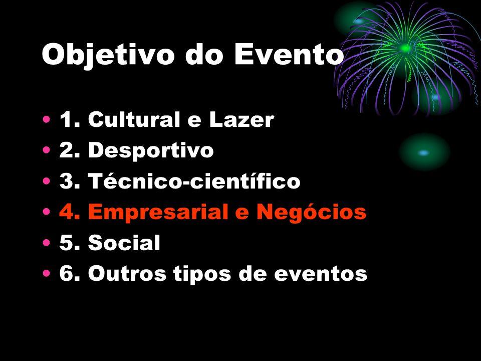Objetivo do Evento 1. Cultural e Lazer 2. Desportivo