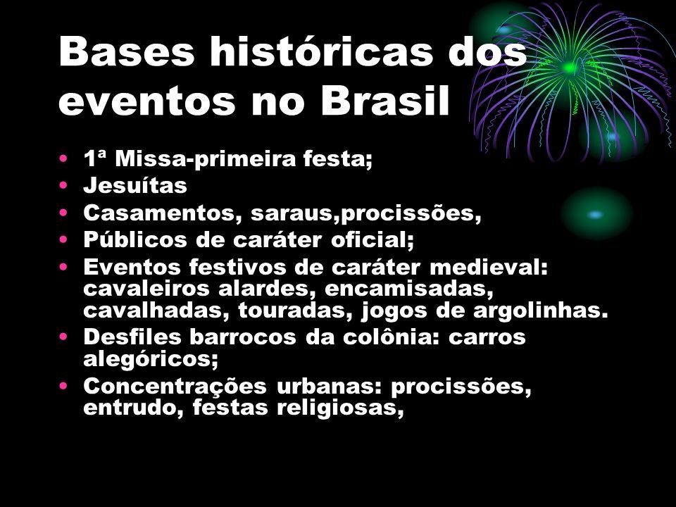 Bases históricas dos eventos no Brasil