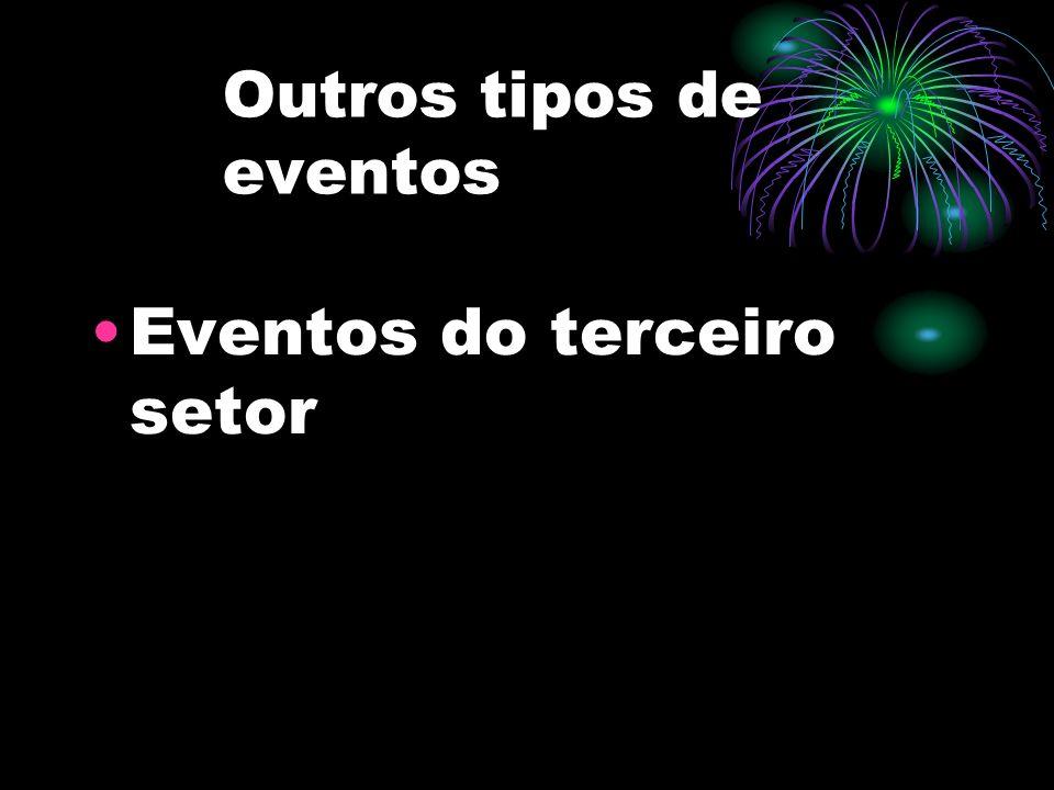Outros tipos de eventos