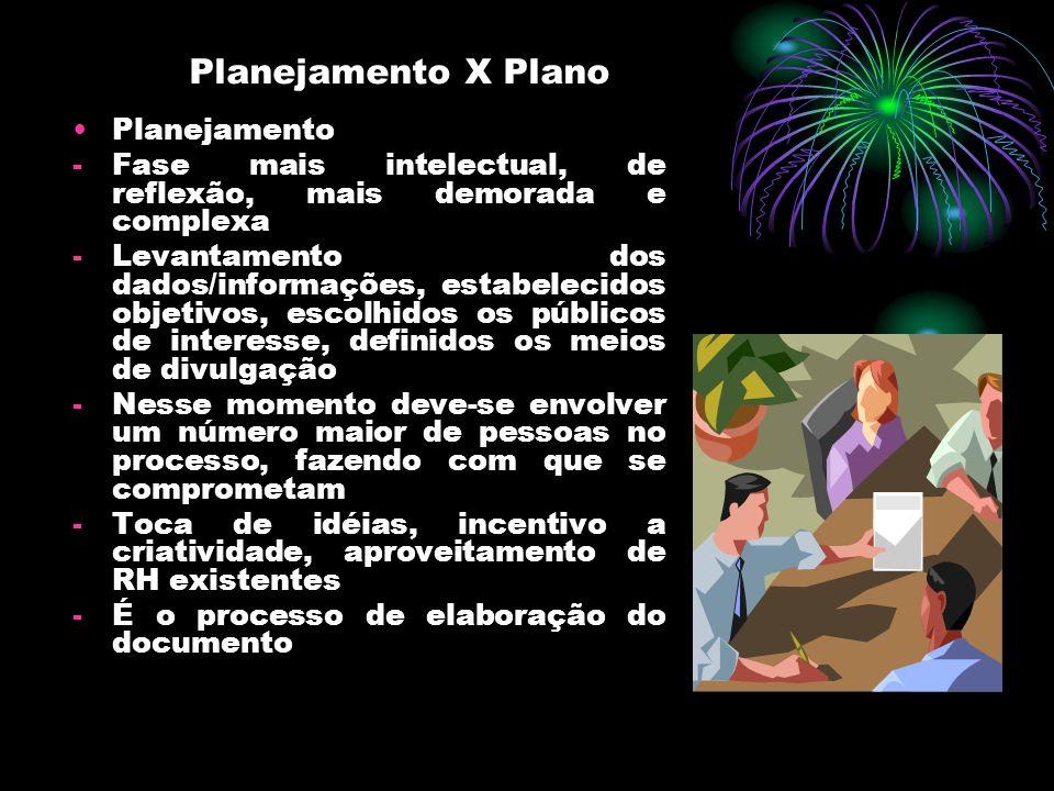 Planejamento X Plano Planejamento