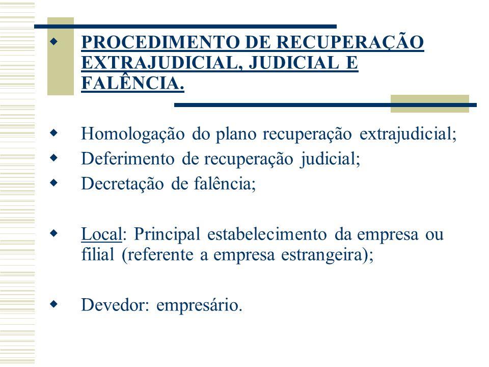 PROCEDIMENTO DE RECUPERAÇÃO EXTRAJUDICIAL, JUDICIAL E FALÊNCIA.
