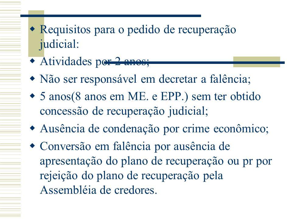 Requisitos para o pedido de recuperação judicial:
