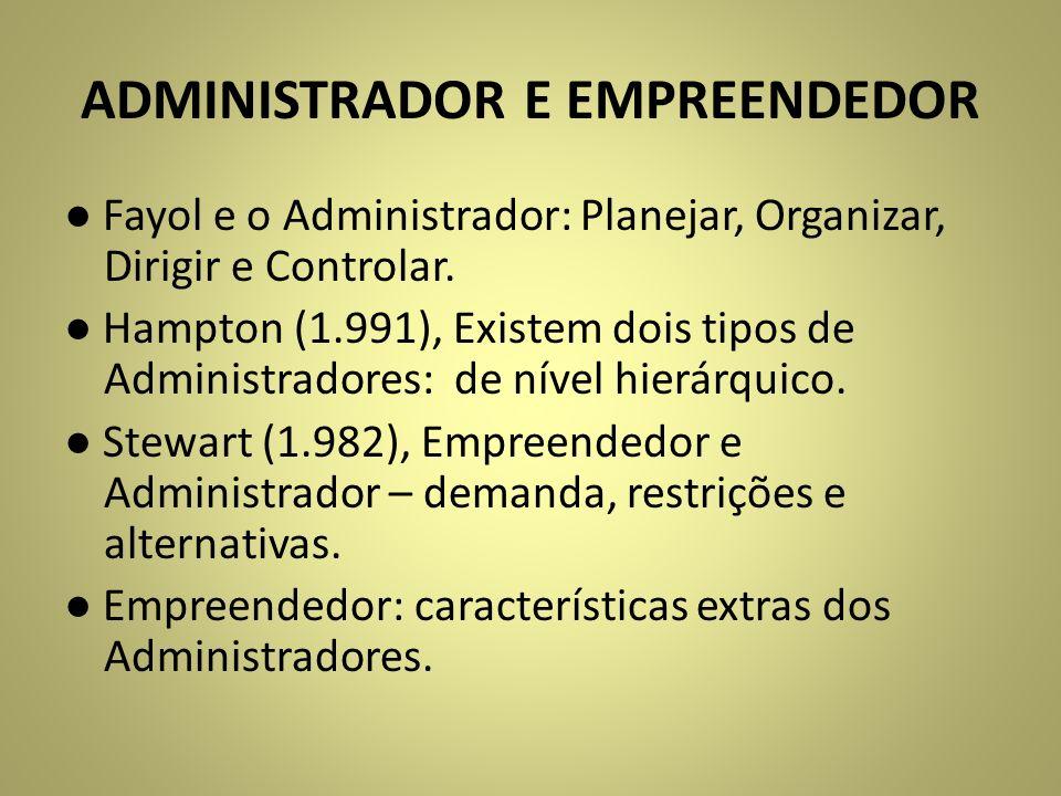 ADMINISTRADOR E EMPREENDEDOR