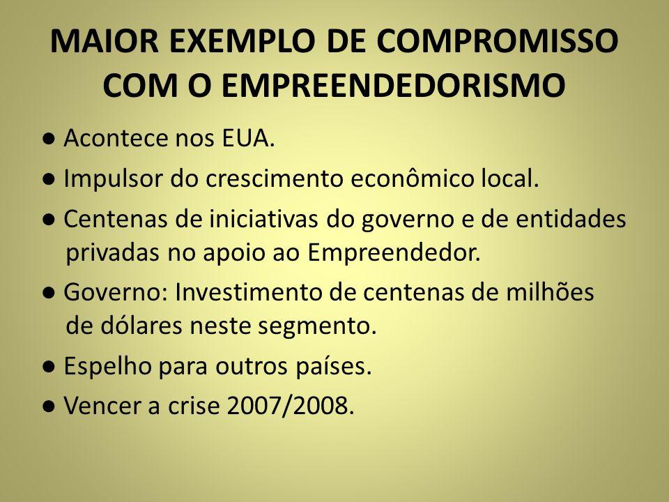 MAIOR EXEMPLO DE COMPROMISSO COM O EMPREENDEDORISMO