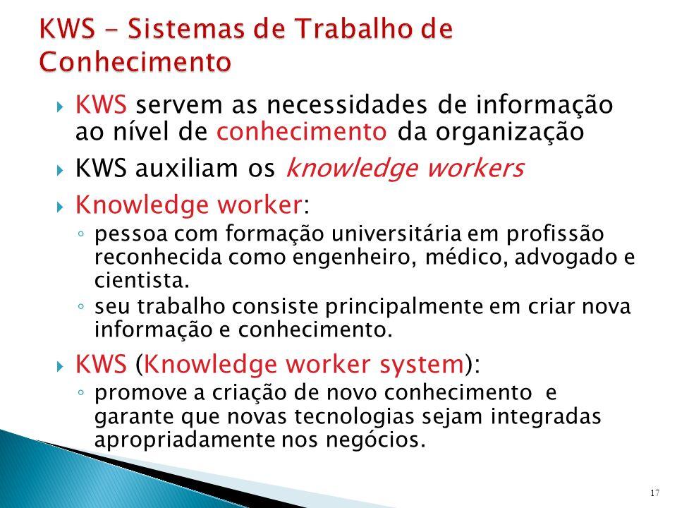 KWS - Sistemas de Trabalho de Conhecimento