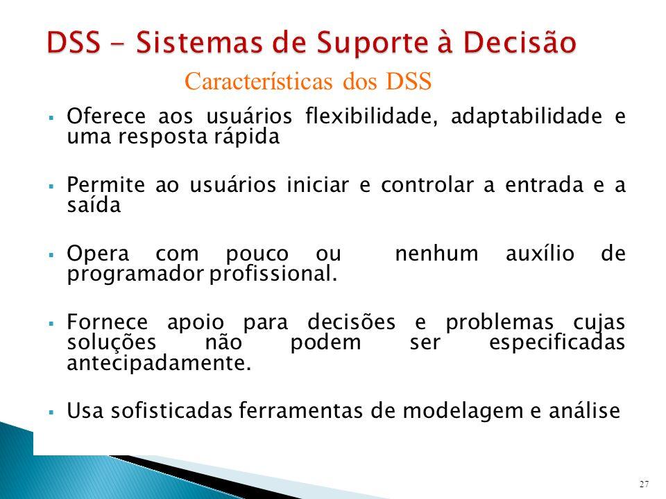 DSS - Sistemas de Suporte à Decisão