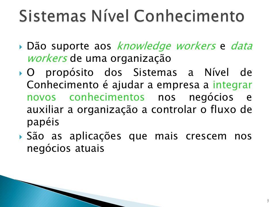 Sistemas Nível Conhecimento