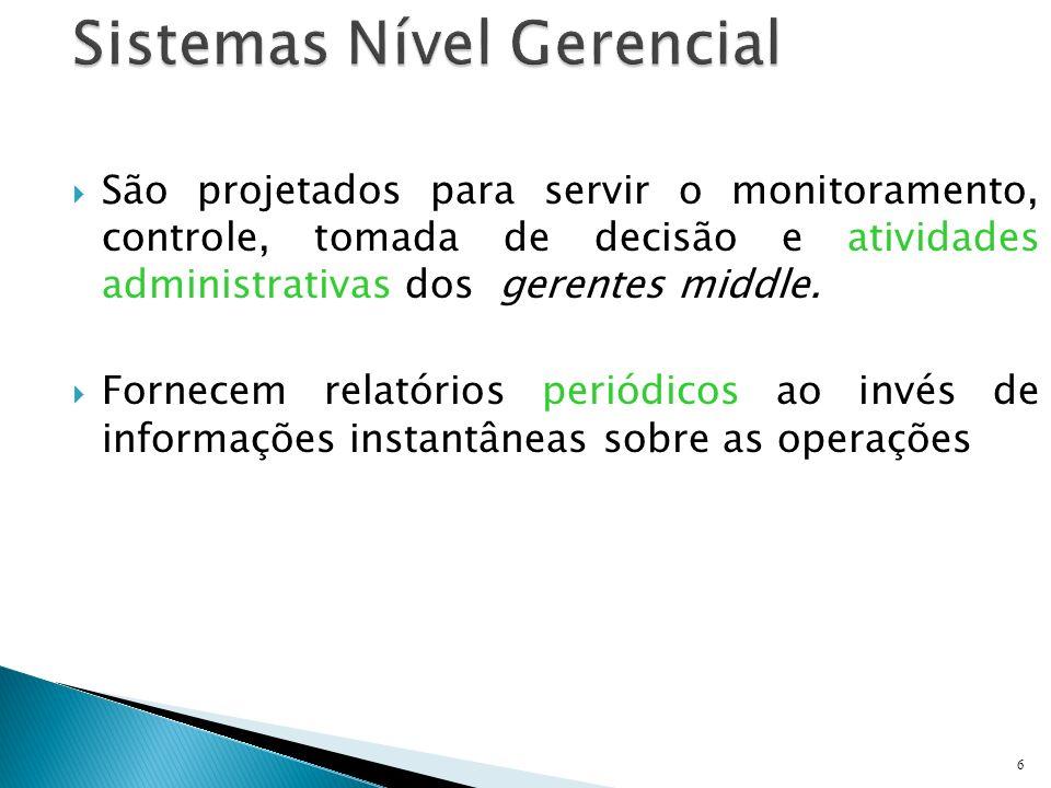 Sistemas Nível Gerencial