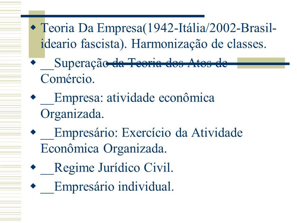 Teoria Da Empresa(1942-Itália/2002-Brasil- ideario fascista)
